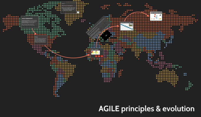 agileprinciples